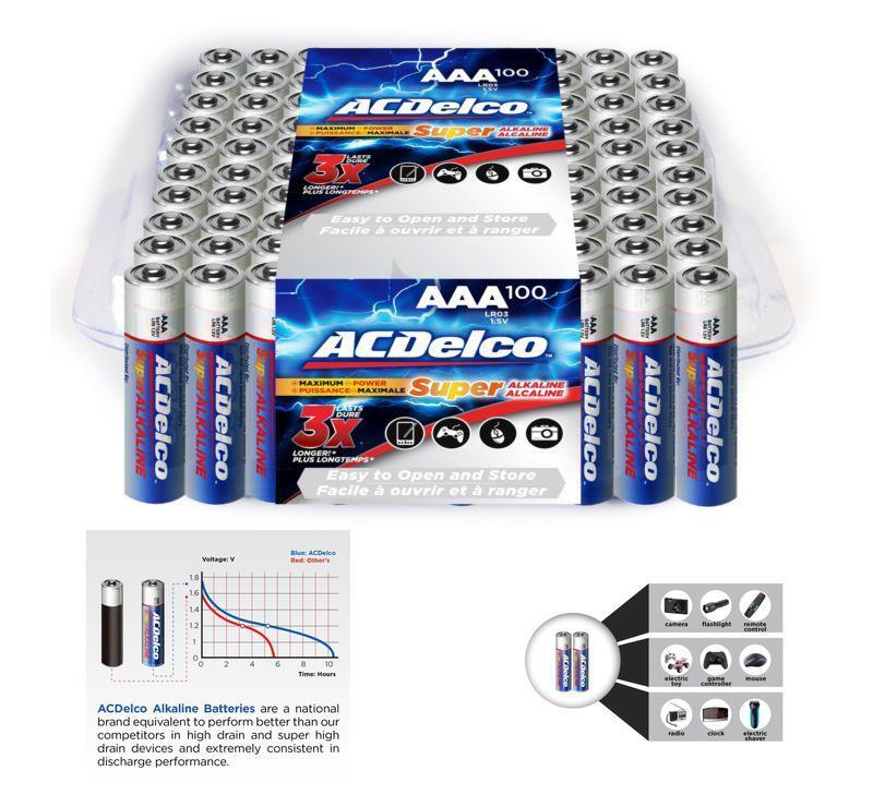 Super AAA Batteries 100-Count High Performace Bulk Pack Trip