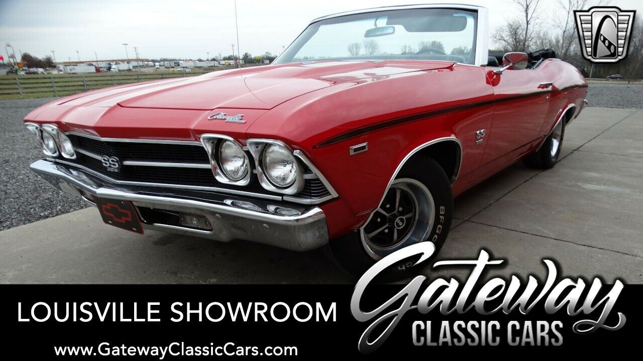 Red 1969 Chevrolet Chevelle Convertible 396 CID V8 FI 3 Speed Automatic Availabl