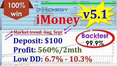 iMoney v5.1 - Best Forex Robot Trading 100% win - Profit 560%/2mth & Low (Best Forex Trading Robot)