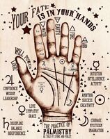 WORLD FAMOUS PSYCHIC ASTROLOGER