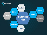 Business Plan,  Startups Financial Projections, Pitch Deck