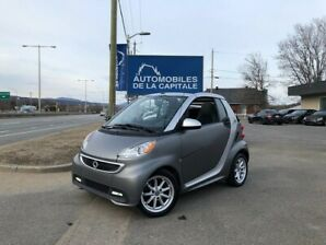 2015 Smart fortwo electric drive Convertible