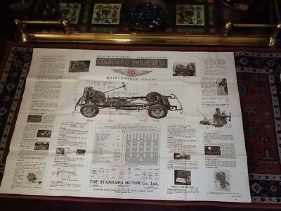 Standard Twelve 1936 Maintenance Chart