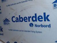 40 Sheets .600 X2.400 caberboard Nordec flooring