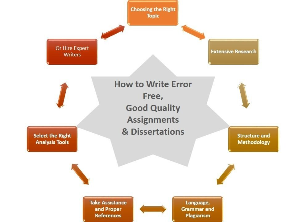 gaps in the 247 service essay Not cheap essay writing service brings you to the top our fair pricing policy is the key to the mutual benefit of clients and writers our experts can expect to get the remuneration they deserve and you can be sure to impress your teacher with an outstanding essay or research paper.
