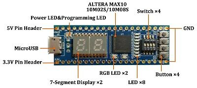 Step-max10m08s Intelaltera Fpga Development Board