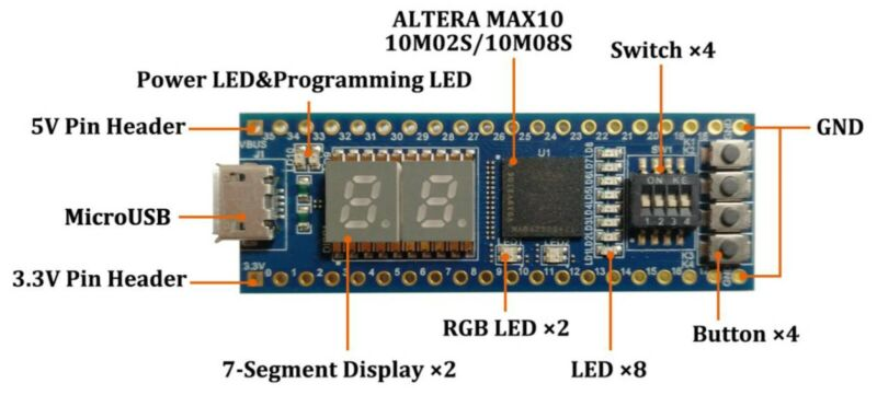 STEP-MAX10M02 (Intel/Altera) FPGA development board