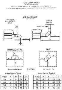 Sunray 75 Infrared Garage Heater 75,000BTU - CLENTEC London Ontario image 8