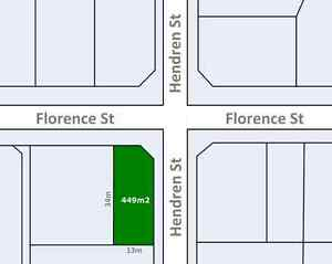 Land for Sale - Offers over $500,000 - Prime Location Carina Brisbane South East Preview