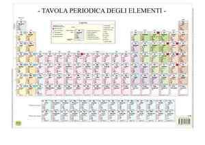 Tavola periodica degli elementi cartina da banco a3 29 - Tavola periodica degli elementi spiegazione semplice ...