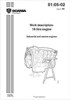 Scania DC16 D116 Engine Workshop Manual (B113)
