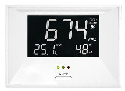 CO2 AIRCONTROL MONITOR LIFE TFA 31.5003 CO2 RAUMKLIMA-ÜBERWACHUNG ALARM PPM LCD