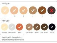HoMedics Mē Pro Ultra laser hair depilation