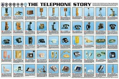 THE TELEPHONE STORY POSTER