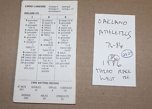 Strat-o-matic baseball-hockey cards Strathcona County Edmonton Area image 2