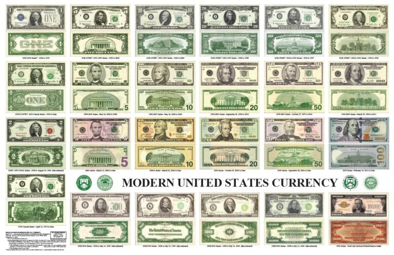 MODERN US CURRENCY POSTER - WITH THE NEW $100 BILL