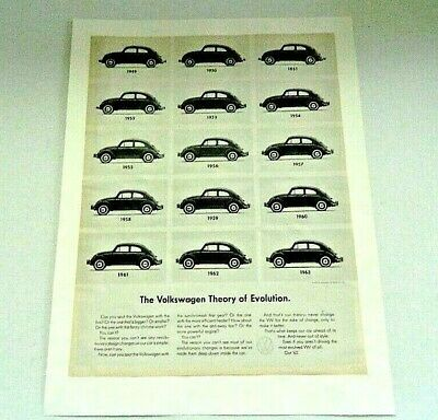 Volkswagen Vintage Car Print Theory of Evolution Collector Poster Unframed