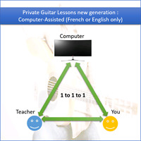 Private Guitar Lessons - New generation : Computer-Assisted !!