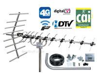 Television Aerial Kit