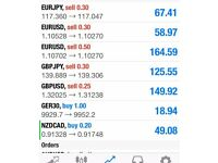 Forex stock market foreign exchange trading signals and technical analysis course