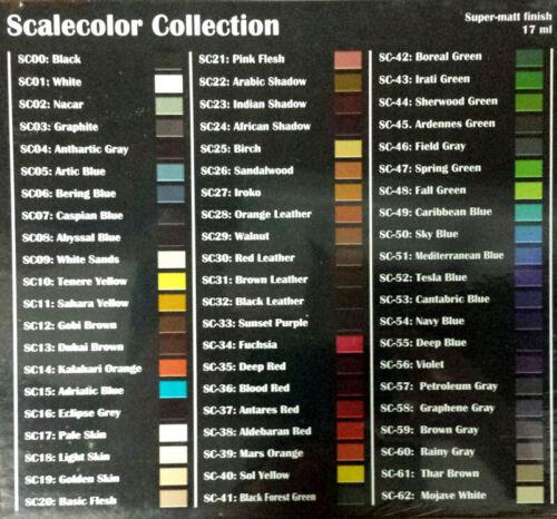 Scale Color 17ml Drip Tip Bottle - Various Colors