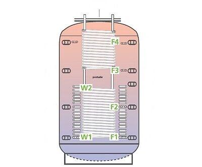 PRE Hygiene Kombispeicher 3m³ SONDERBAU für Solar BHKW Trinkwasser Heizung Kamin