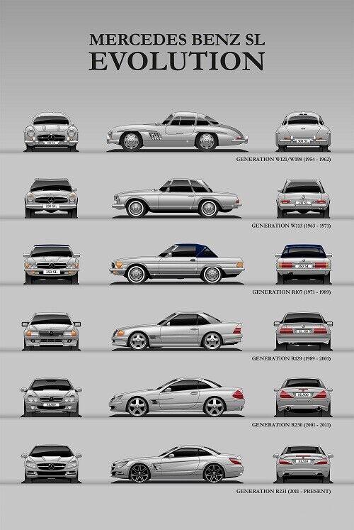 A3 BMW E30 EVOLUTION 1 POSTER BROCHURE PICTURE WALL ART PRINT BLACK