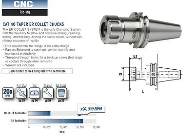 Gs Tooling Cat 40 Taper Er 16 Collet Chucks 20k Rpm 2.5 Projection 531-406