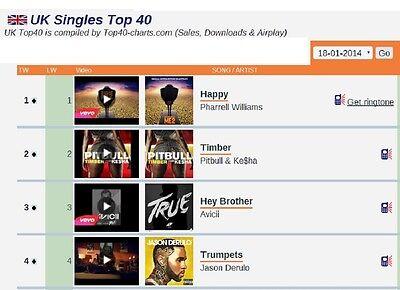 Promo Video Dvd Uk Top 40 Hits Jan 19  2014 Full Pop Chart In Order Only On Ebay