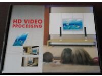 HD video processing- HDMI converter