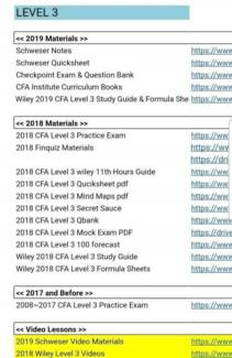 CFA 2019 schweser and other study materials | Textbooks | Gumtree