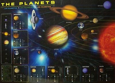 Jigsaw Puzzle Space Astrology Planets 1000 Piece New Made In The Usa