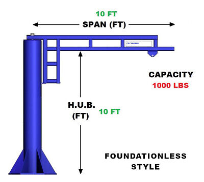 Gorbel Foundationless Work Station Jib Crane - 12 Ton Cap. Span 10 Ft Hub 10 Ft