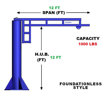 Gorbel Foundationless Work Station Jib Crane - 12 Ton Cap. Span 12 Ft Hub 12 Ft