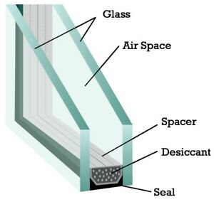 IG UNIT| THERMO GLASS| SEALED UNIT| DOUBLE PANE| INSULATED GLASS