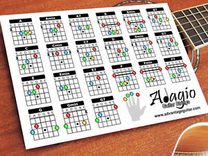✯✯ Colourful 2-Side Chord & Scale Chart For Guitar Lessons Laminated ✯✯