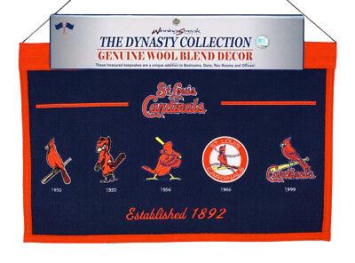 St Louis Cardinals MLB 22x14 Logo Evolution Heritage Banner