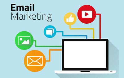 Create Engaging Emails For Your Email Marketing Campaign