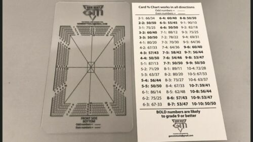 Card Grading / Centering tool Gem Mint for PSA / BGS / TCG Pokémon  w FreeGift💥