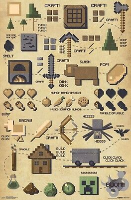 Minecraft   Pictographic   Video Game Poster   22X34   15052