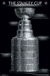THE STANLEY CUP - NHL HOCKEY POSTER - 22x34 TROPHY 15227