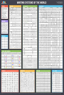 WRITING SYSTEMS OF THE WORLD 2000 Letters, Symbols Educational Wall Chart POSTER