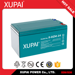 Wanted - 16 Volt Battery