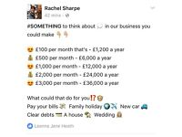 Are you looking to make some extra CASH? Can be done part time along with your full time job