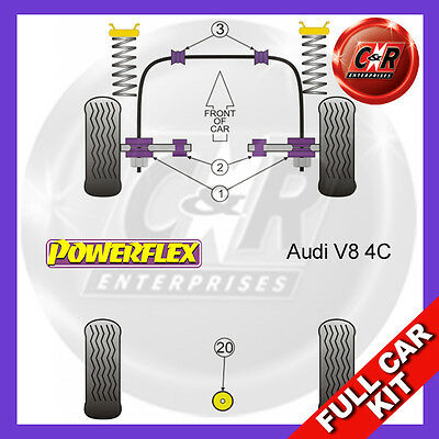 Audi V8 Type 44  4C 1088 1193 Powerflex Complete Bush Kit