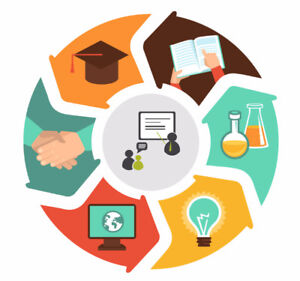 1 on 1 Tutoring for Math, Science, English