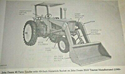 John Deere 48 Farm Loader Parts Catalog Manual Original Fits A To 4020 Tractors
