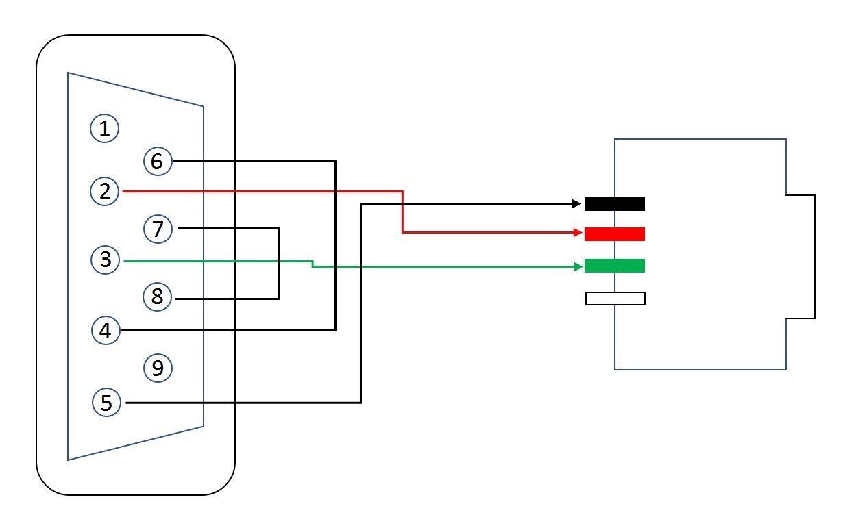 Awe Inspiring Rj11 To Rs232 Wiring Diagram Wiring Diagram Directory Wiring 101 Mecadwellnesstrialsorg