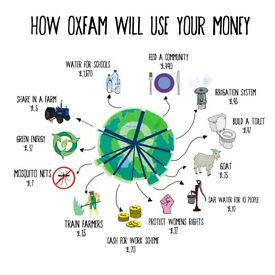 Street fundraising with Oxfam - Immediate start - £8.50-£14/hr