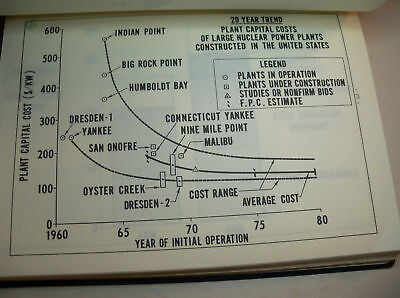 VINTAGE 1966 BOOK- OUTLOOK FOR NUCLEAR POWER & URANIUM INDUSTRY! CHARTS, GRAPHS